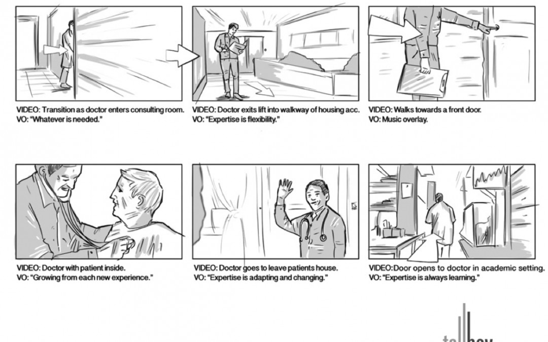 What Is Storyboarding And How Does It Make Great Video  Tallboy